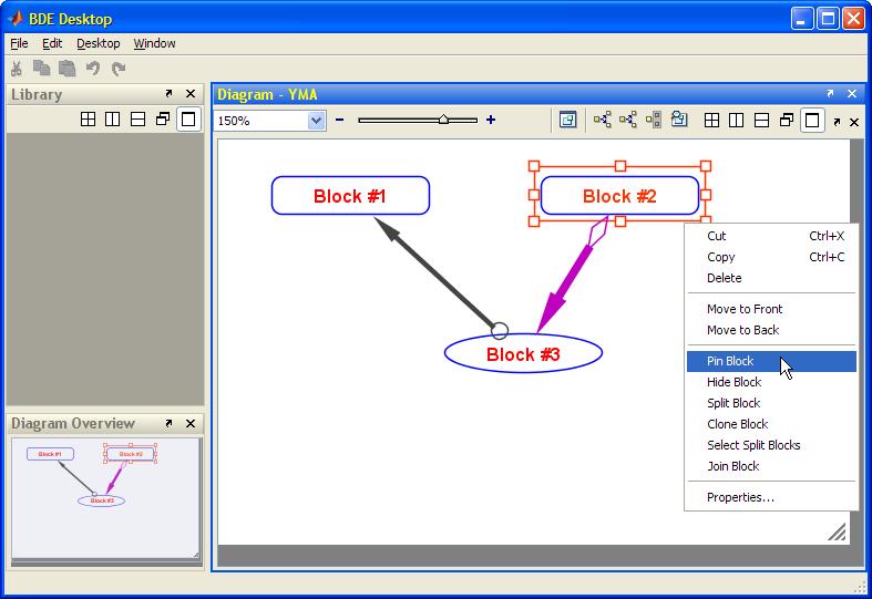 BDE sample diagram (click for details)