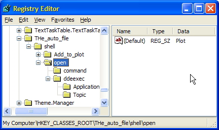 Registry entry for the Shell file association