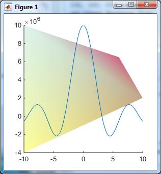 HG2 axes Backdrop with custom vertex, tint