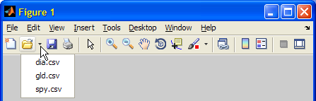 Modified standard figure toolbar