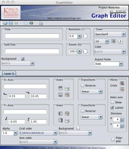 Figure 3: A plot editor for a single-layered graph. Java programmers might note here the use of a few custom-designed Swing widgets: a dial that subclasses JSlider and supports multiple-turns, and a color chooser that uses standard names for web colors. Click for details