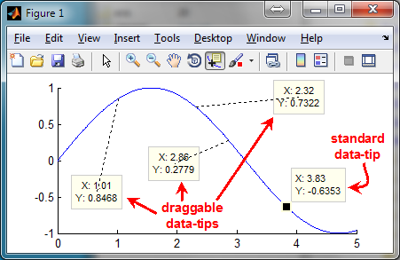 draggableDataTips utility in action