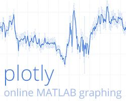 Plotly - online Matlab graphing